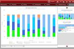 PerformOEE Smart Factory Software Software - PerformOEE analytics/reports