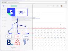 Smoobu Software - 3