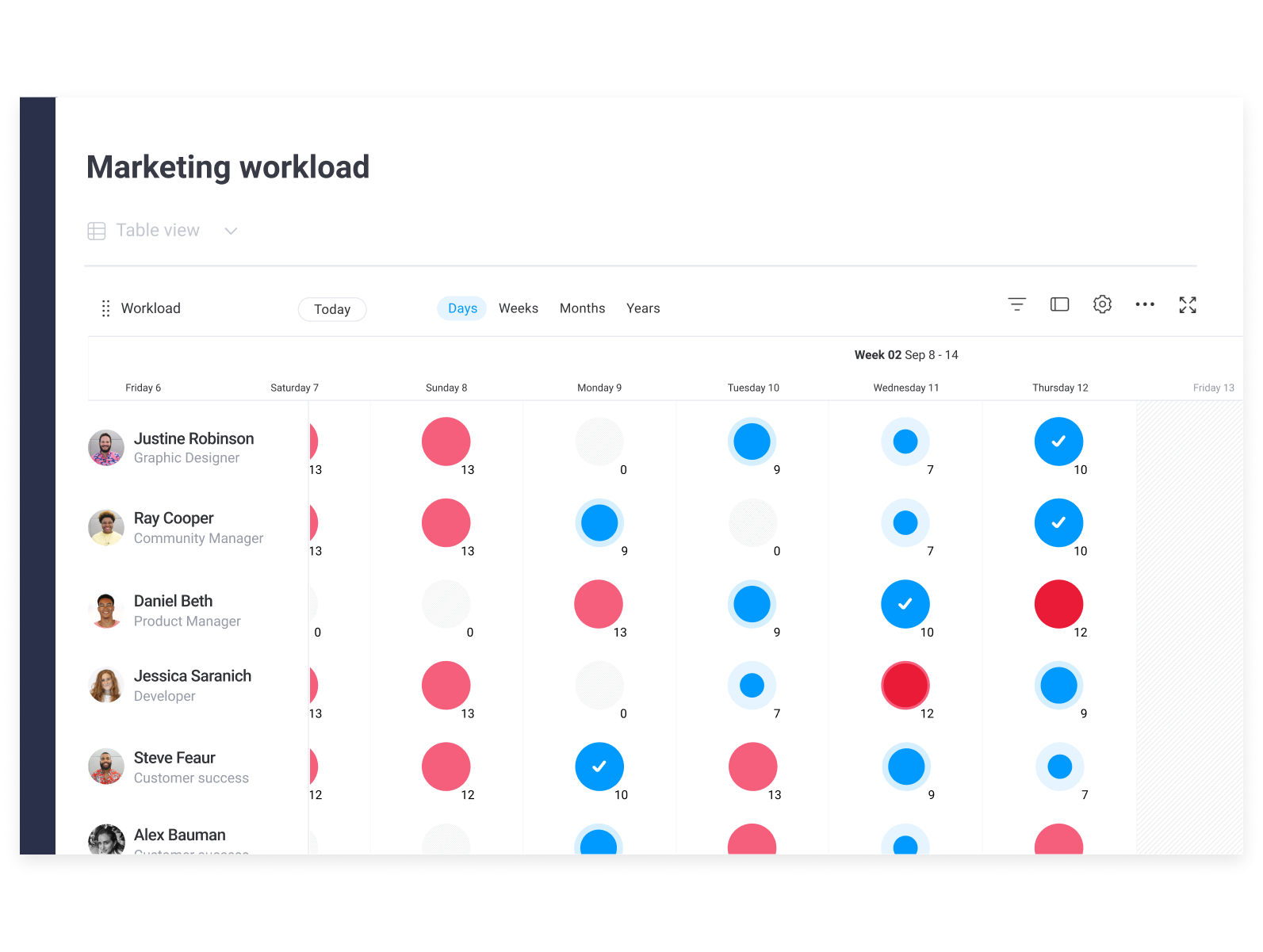 A new way to manage your team's Workload! Plan. Organize. Track. In one visual, collaborative space.