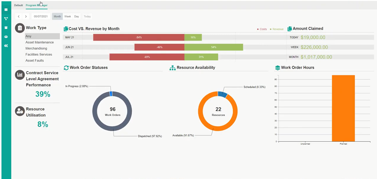 Dusk IOP Software - Multi Dashboard views based on permissions for easily identification and resolution of exceptions