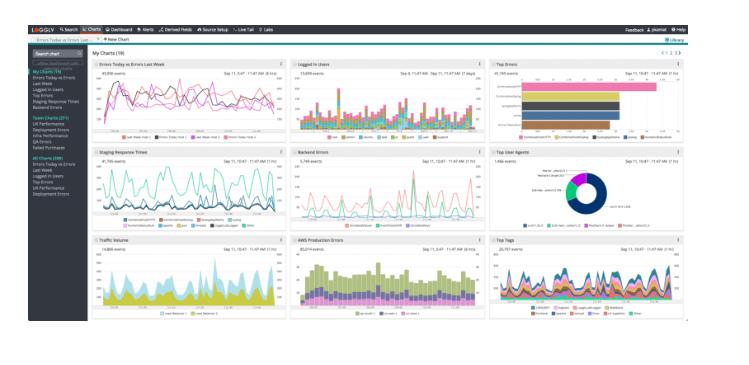 Loggly Software - Loggly charts library screenshot