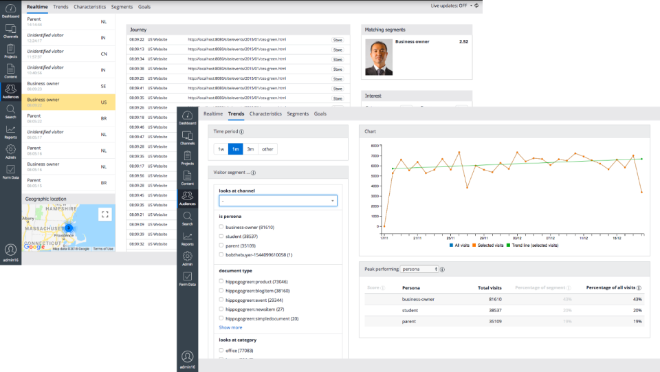 Bloomreach Experience Manager Logiciel - 3