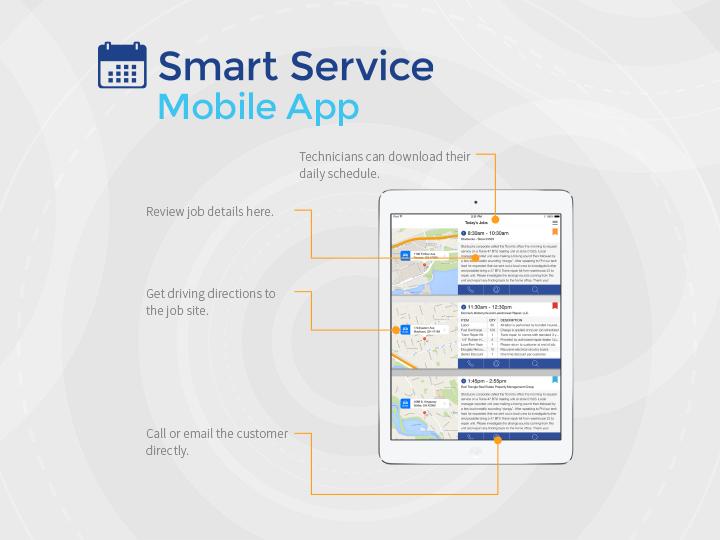Smart Service Software - 5