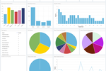 DeskPRO Screenshot: Reporting Dashboards