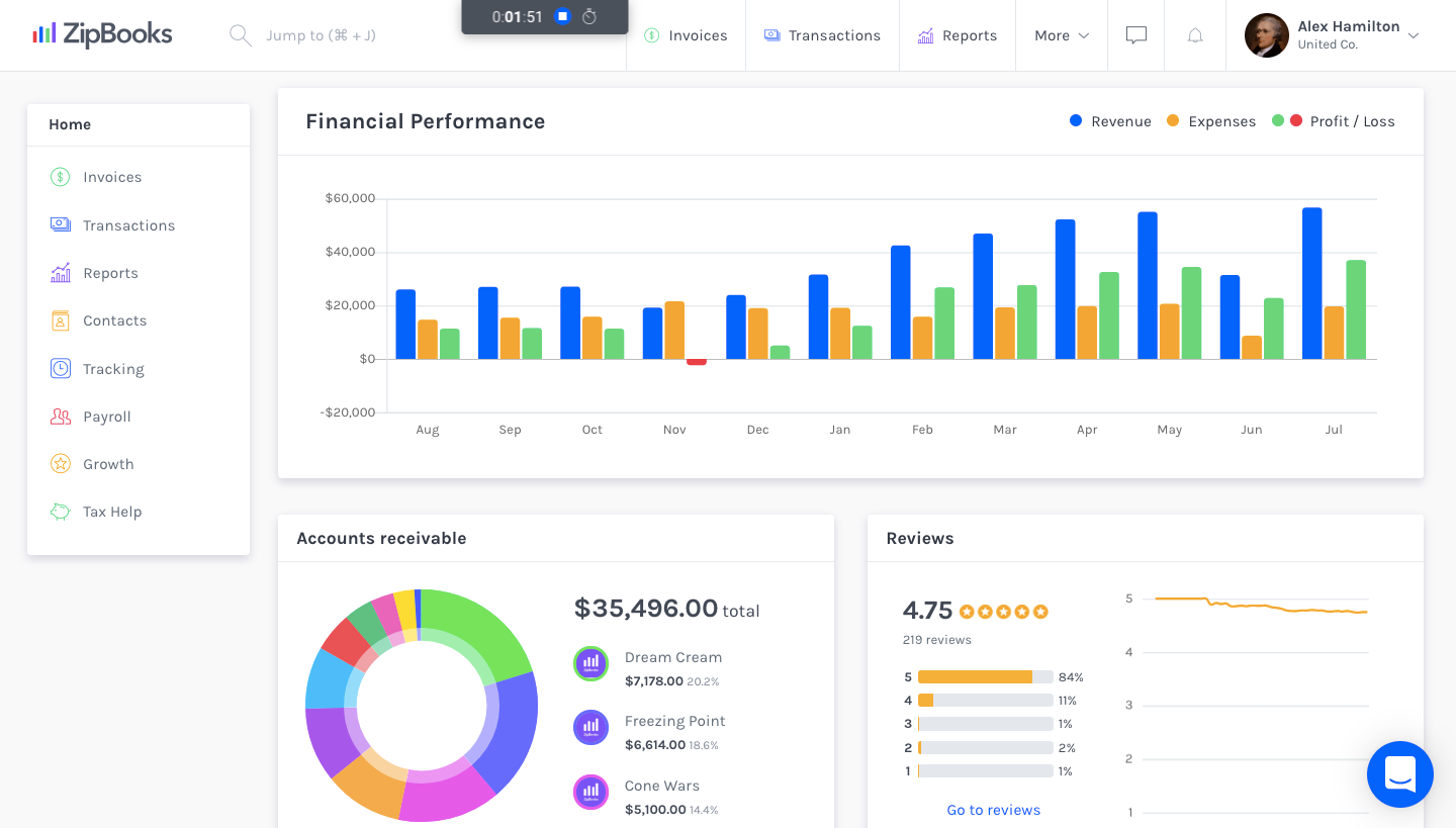 ZipBooks Dashboard