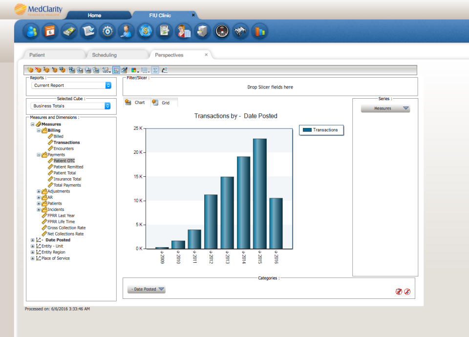 The solution offers reporting and business analytics features provding insights into the revenue cycle