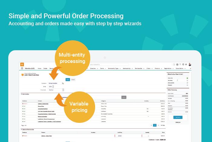 Nimble AMS order processing