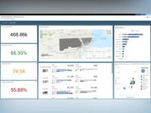 SAP BusinessObjects Business Intelligence Software - 2