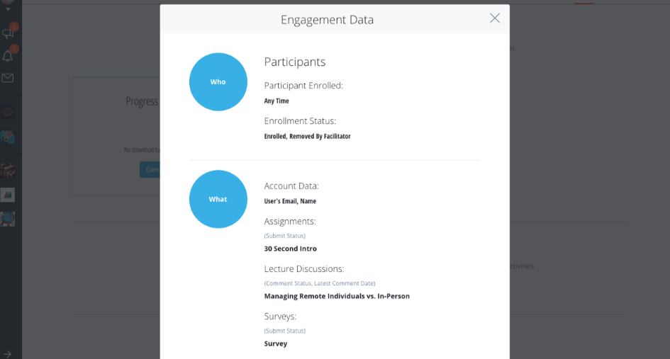 NovoEd Learning Platform learner engagement data