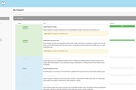 Influx MD screenshot: Educational content and courses can be assigned to clients and progress is tracked automatically