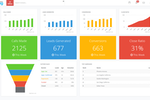 Sales Sling screenshot: Real-time analytics provide users with insight into agent and team performance