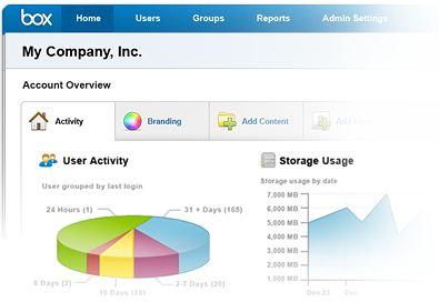 Track user activity visually from the activity dashboard