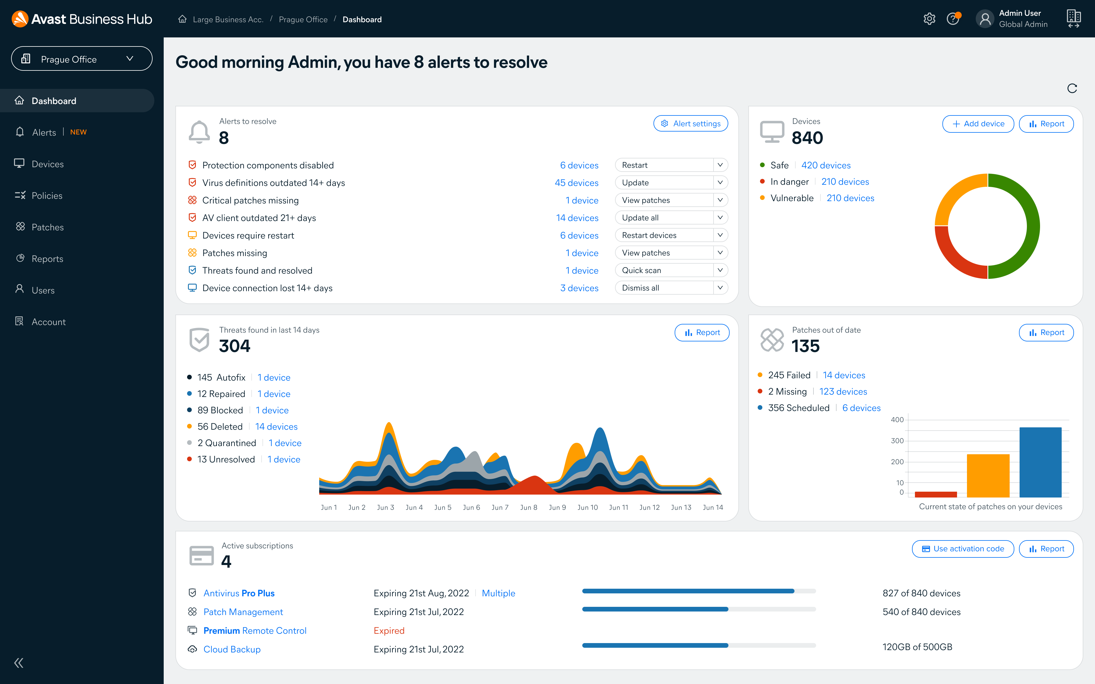 Easily manage all your Avast Business security solutions from one streamlined dashboard