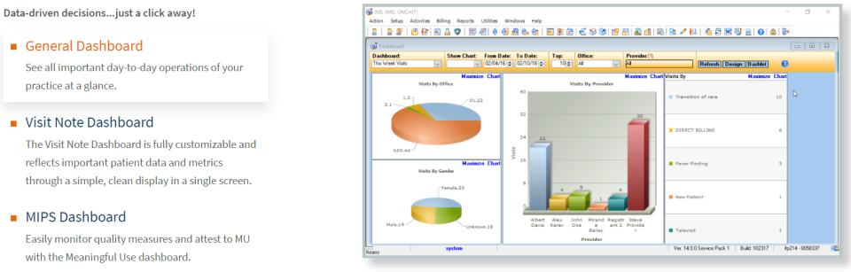 Intelligent Medical Software Software - 2