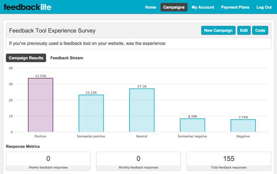 Feedback Lite screenshot: Feedback Lite campaign results