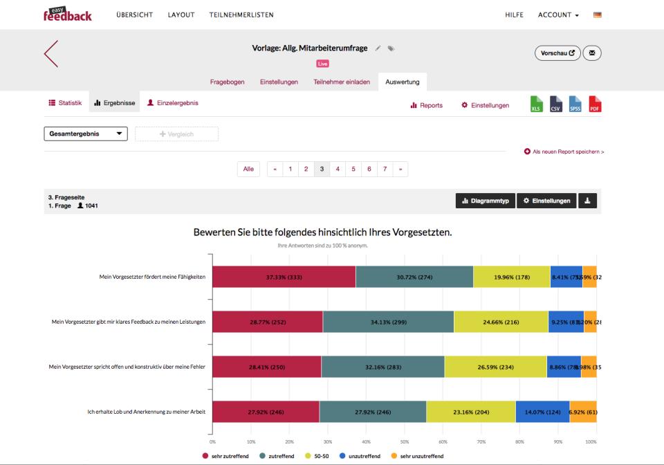 easyfeedback real-time evaluation