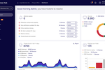 Avast Business Antivirus Screenshot: Avast Business Antivirus dashboard