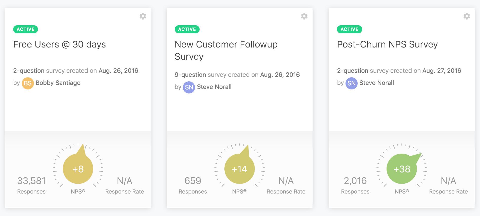 SurveyMonkey CX monitoring surveys