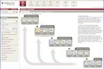 VersionOne screenshot: VersionOne home page view