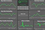 Global Shop Solutions screenshot: Global Shop Solutions Key Performance Indicators (KPIs)