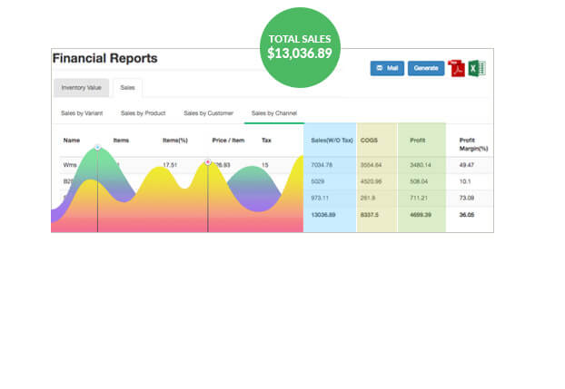 Users can also generate reports of sales by channel