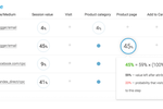 Capture d'écran pour OWOX BI : Attribution by session