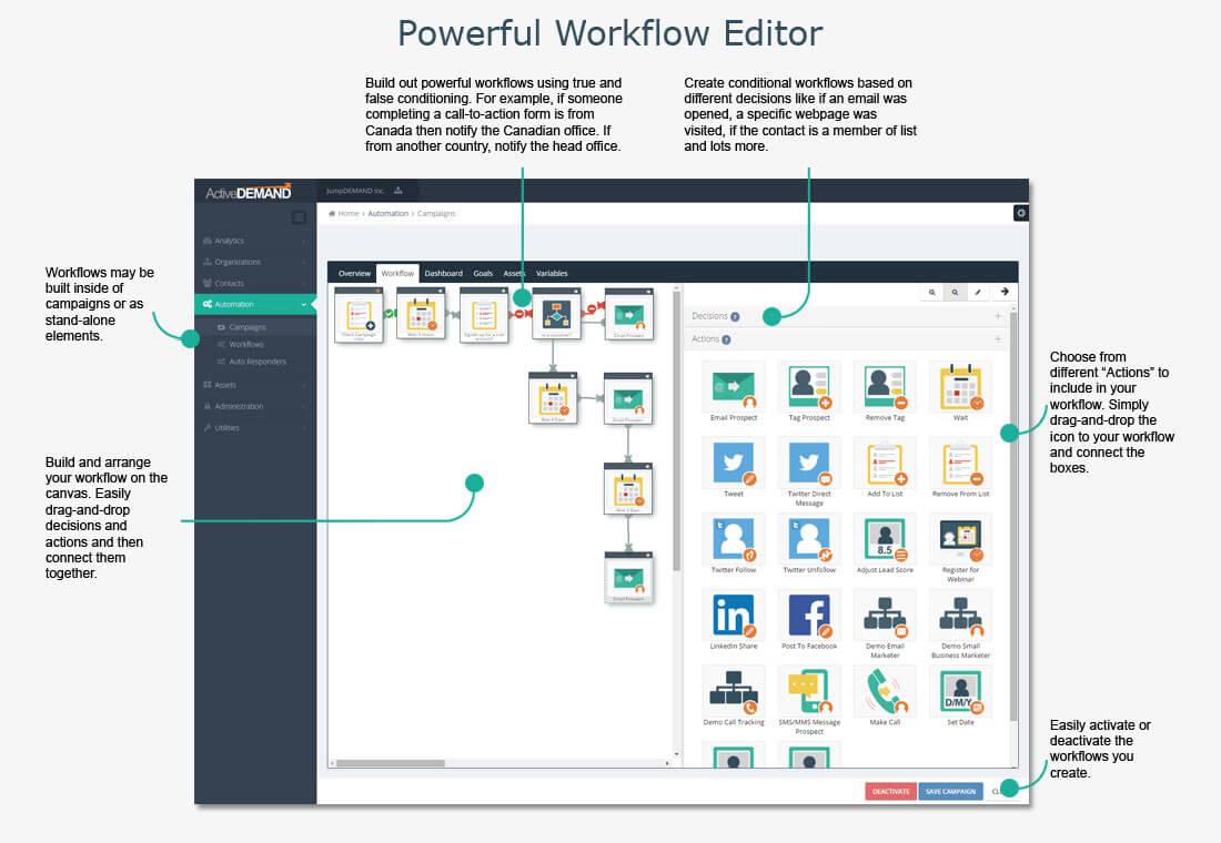 ActiveDEMAND Software - Workflow Editor