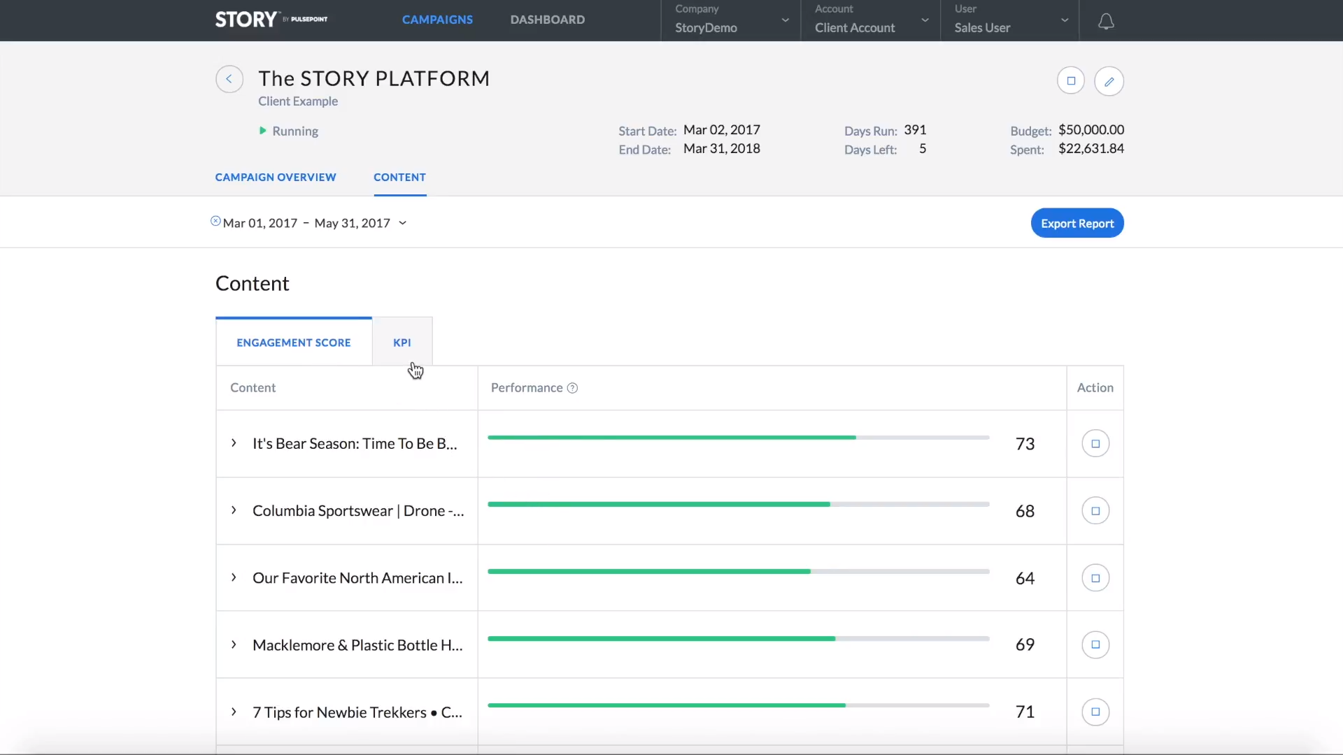 Story content engagement score screenshot