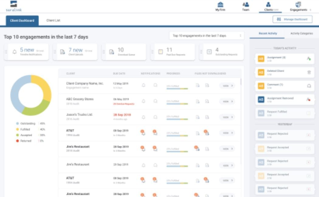 Suralink Software - Suralink client dashboard
