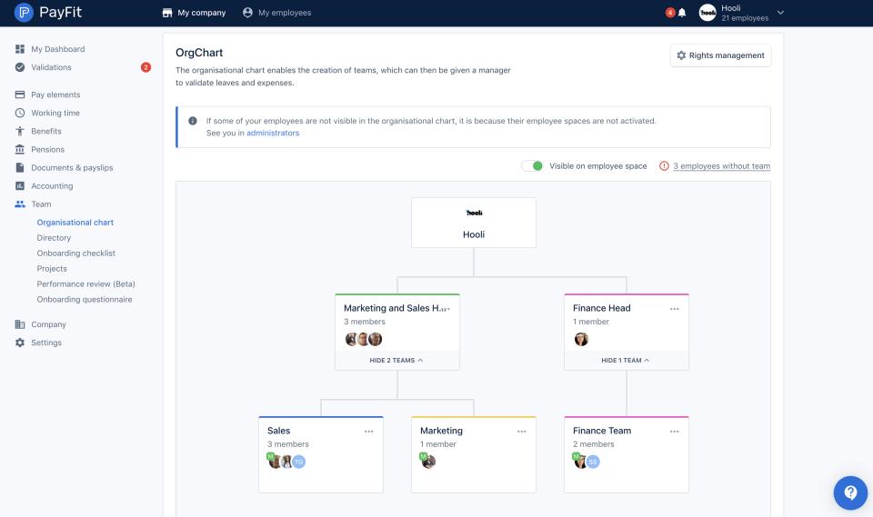 Payfit Software - Organisational Chart