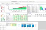 Captura de pantalla de Five9: Supervisor dashboard with reports on KPIs