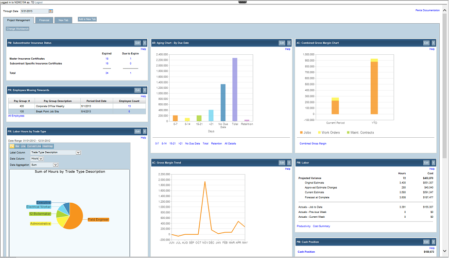 PENTA ERP Software - Role-based workbenches