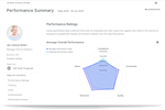 intelliHR screenshot: AUTOMATED PERFORMANCE REPORTS Auto-generate a Performance Summary for any team member or manager, including all their feedback, goals, check-ins and diary notes.