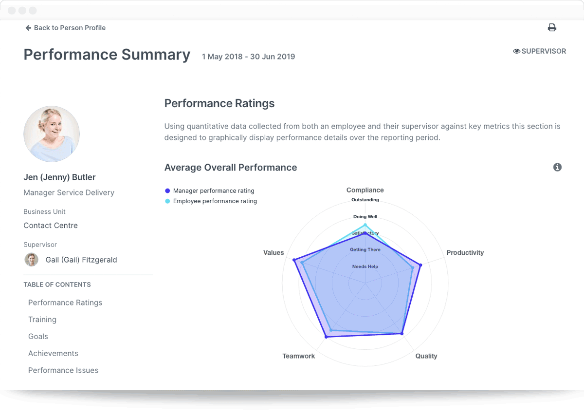 AUTOMATED PERFORMANCE REPORTS Auto-generate a Performance Summary for any team member or manager, including all their feedback, goals, check-ins and diary notes.