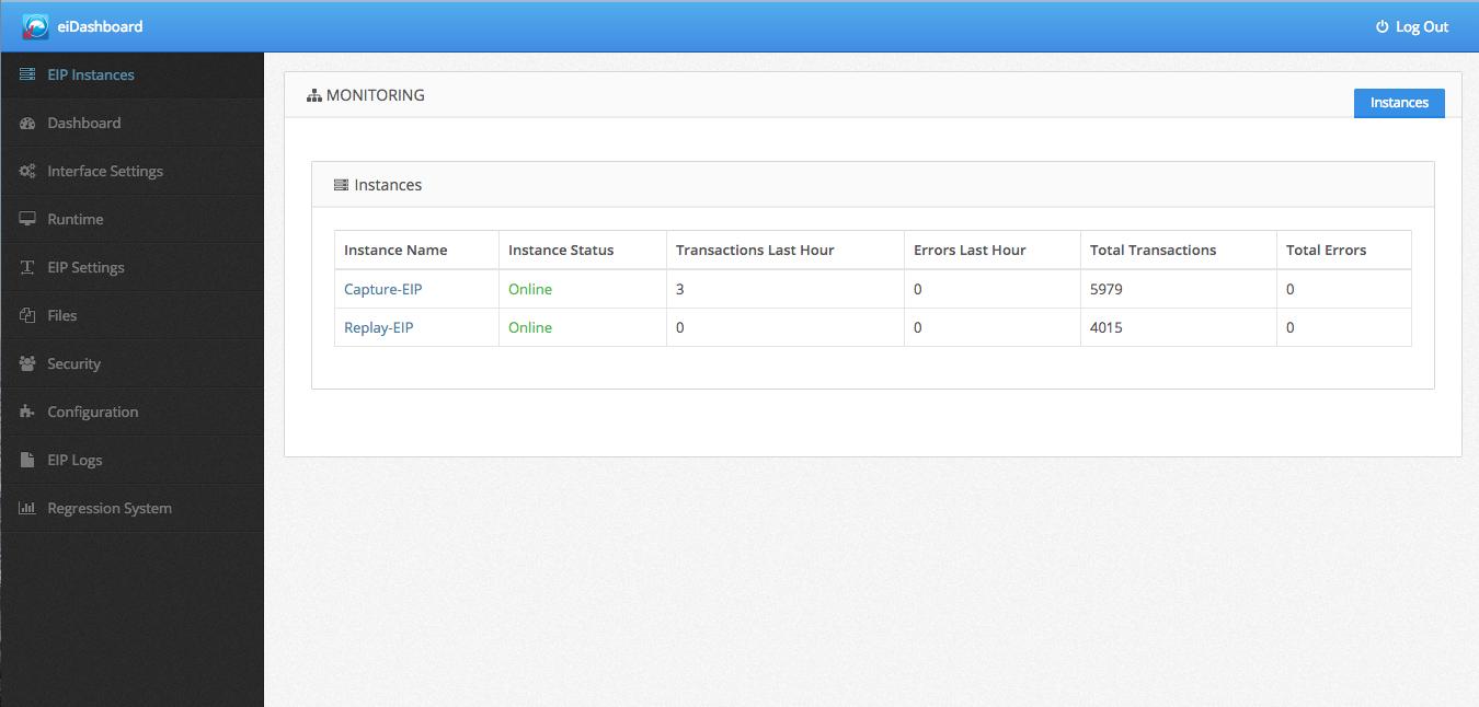 eiPlatform monitoring dashboard screenshot