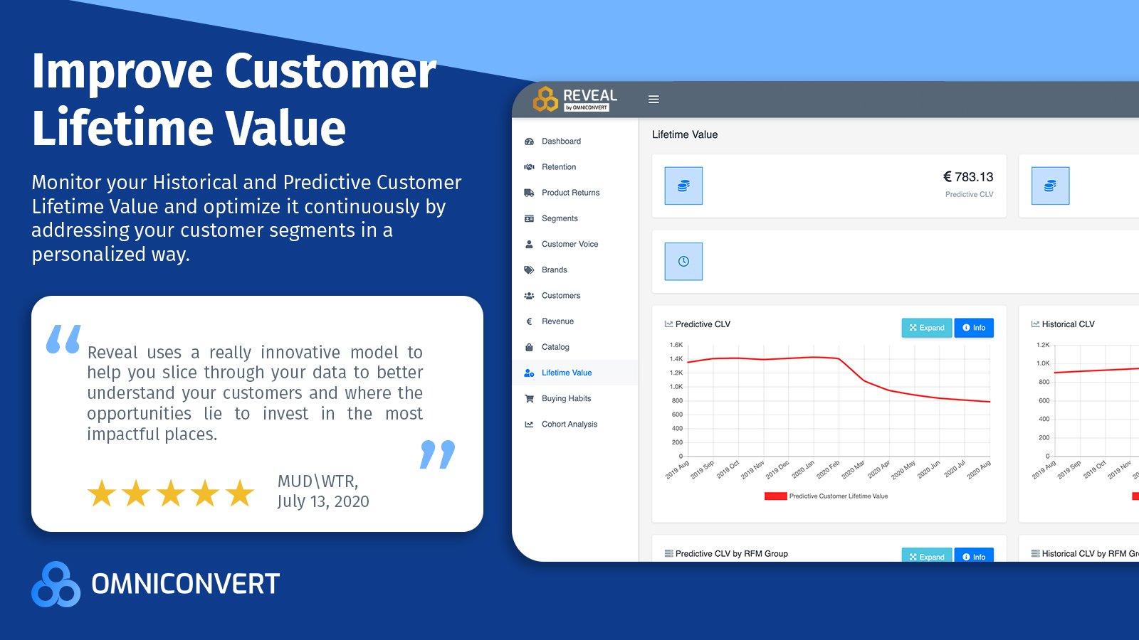 improve customer lifetime value