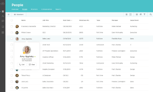 The employee database helps employees to put a face to a name and communicate with colleagues