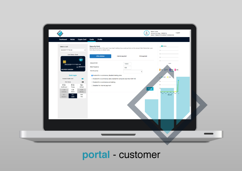 Customers can manage cards and edit security limits via the customer portal