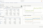 IBM Planning Analytics screenshot: Promising a customizable planning hub, the intuitive tabbed UI is complimented by Microsoft Excel workspace integration