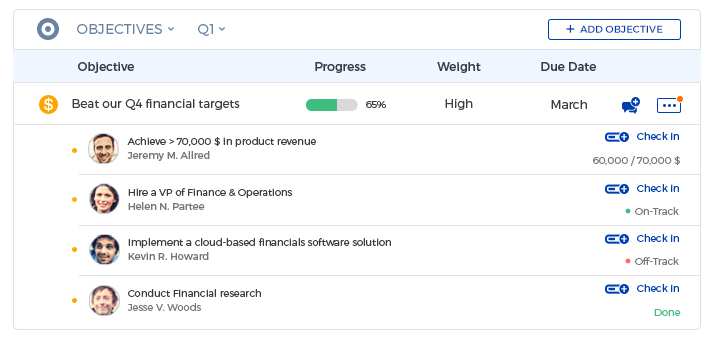 Set and view employee objectives with Performly