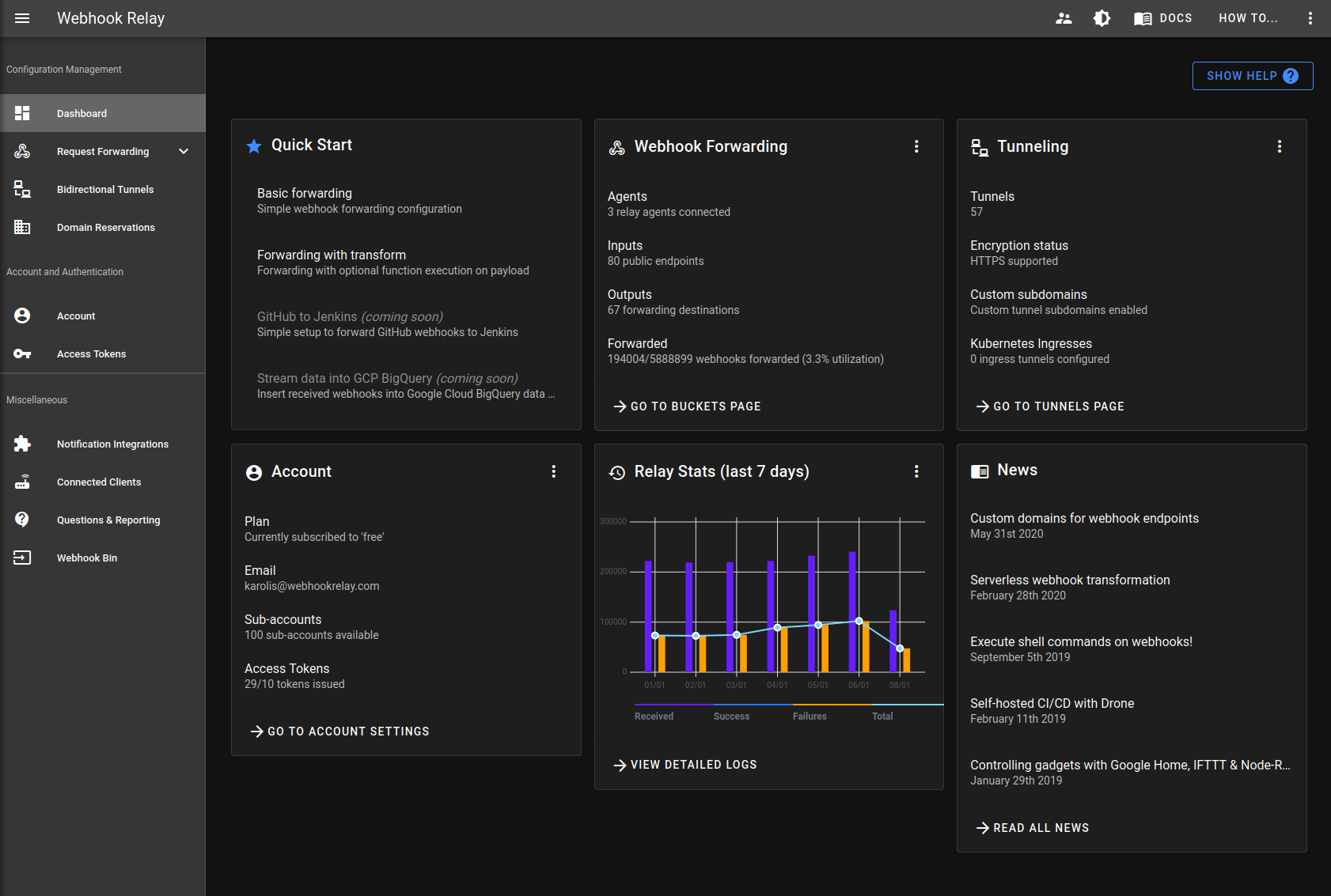 Webhook Relay dashboard