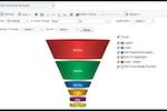 The OptimalCloud screenshot: The OptimalCloud SSO events report