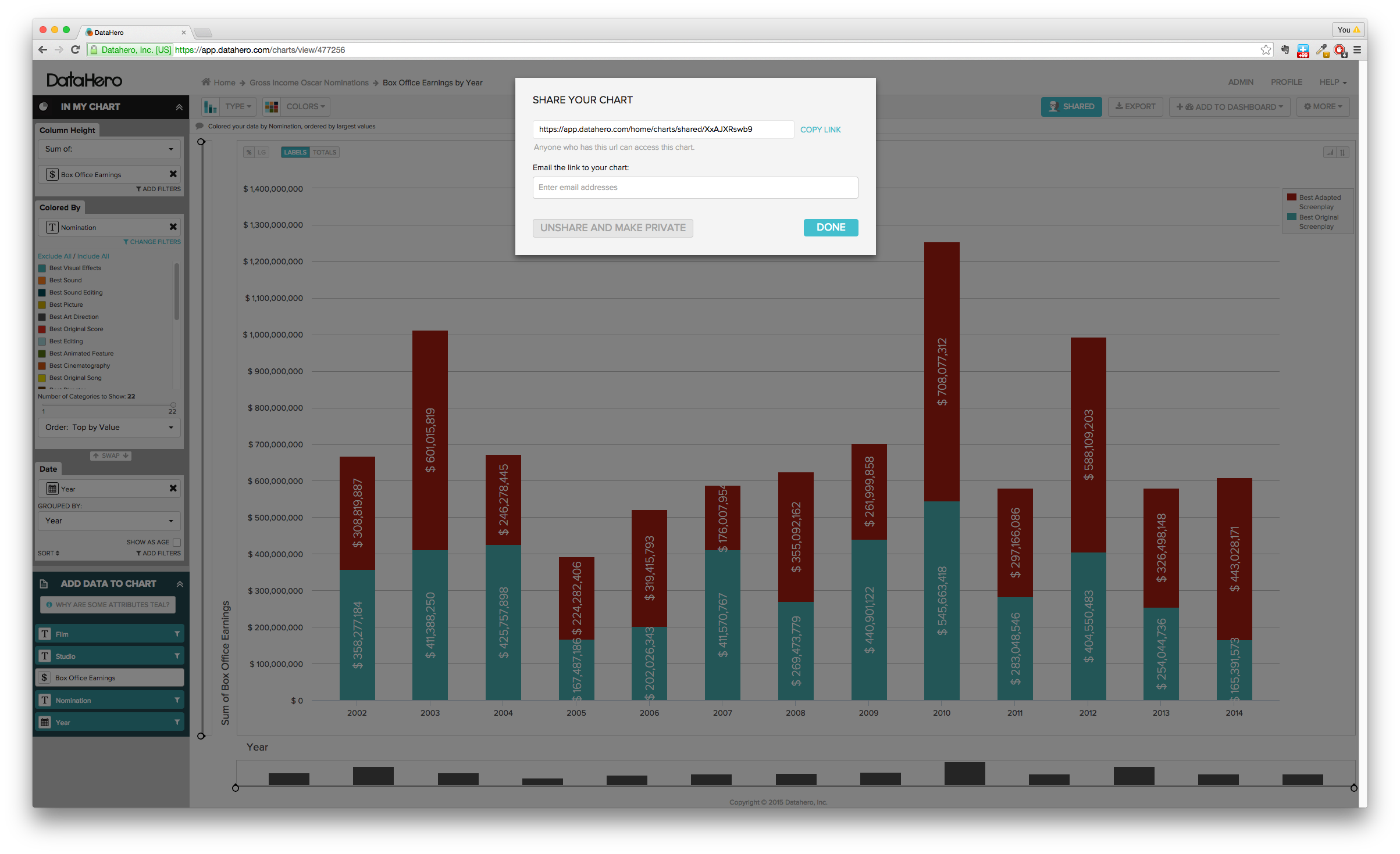 DataHero's charts and dashboards can be shared for collaboration, or published in a read-only format
