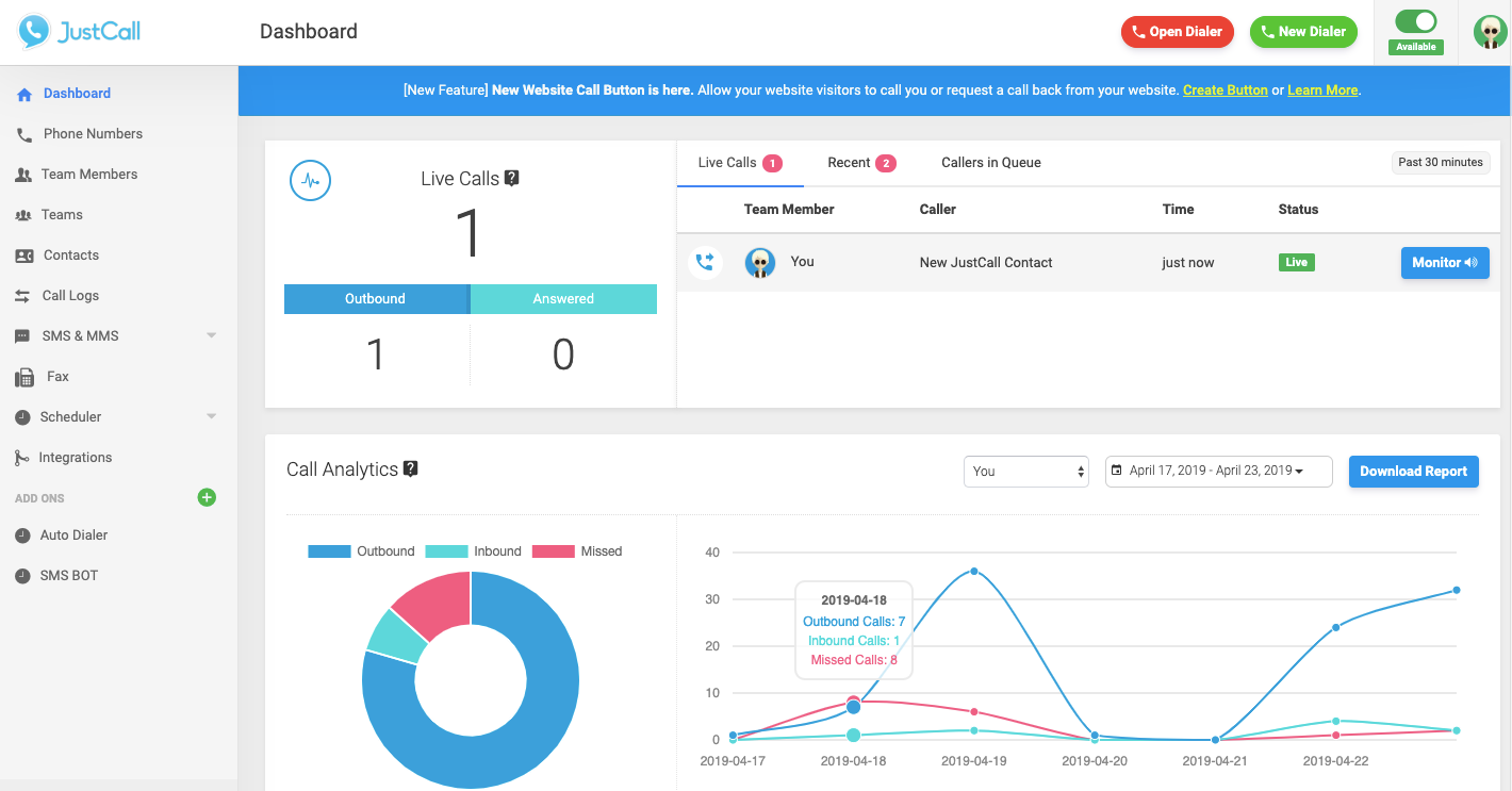 JustCall Software - Dashboard