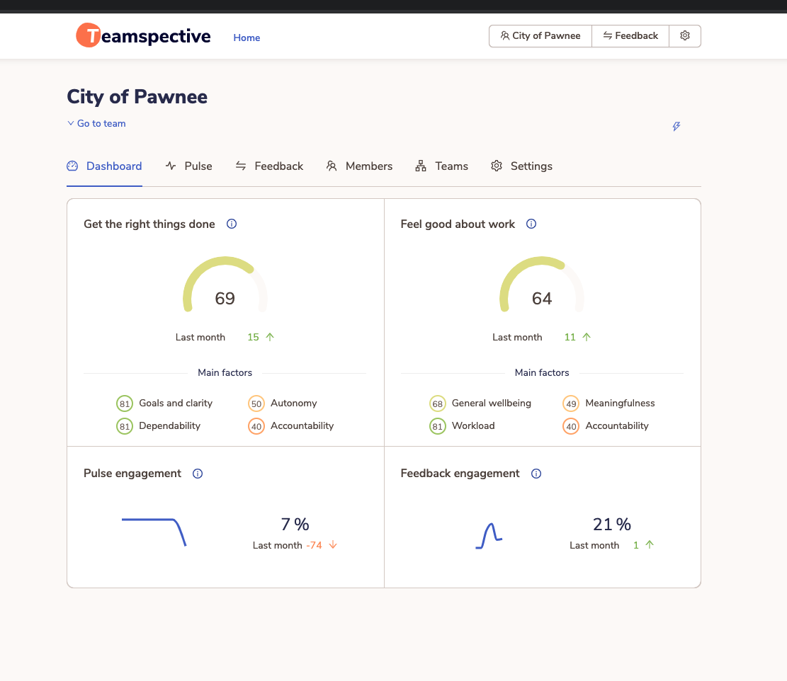 Pulse Dashboard - Make better decisions with employee insights