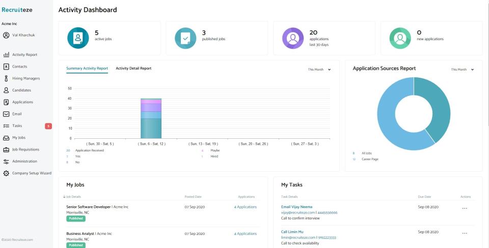 Recruiteze screenshot: Recruiteze activity dashboard