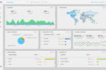 Cyfe screenshot: Cyfe web analytics dashboard (light)