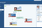 Captura de tela do Pipeliner CRM: Sales CRM buying center view