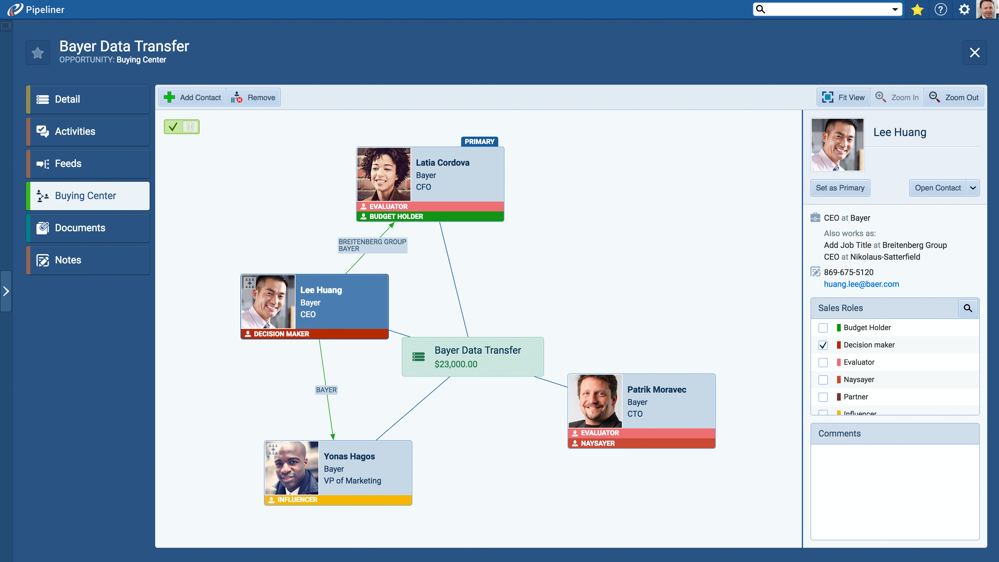 Sales CRM buying center view
