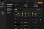 Pluralsight Skills screenshot: Pluralsight Skills skill analytics